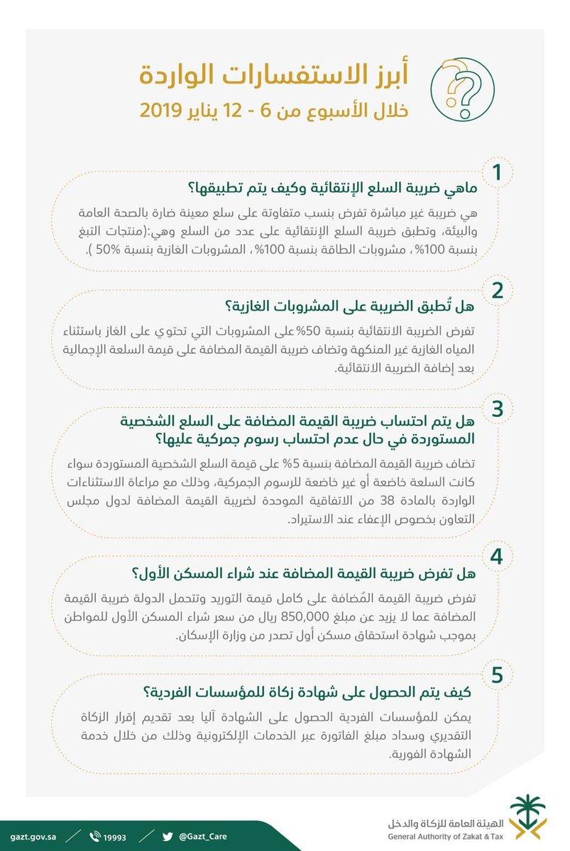 أبرز 5 استفسارات واردة خلال الاسبوع الهيئة_العامة_للزكاة_والدخل من 6 -12 يناير 2019