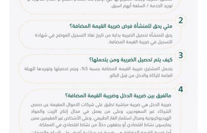 الهيئة العامة للزكاة والدخل توضح _أبرز 5 استفسارات واردة خلال الاسبوع من 13-19 يناير 2019