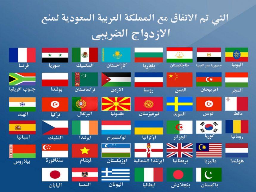 ما هي الدول التي تم الاتفاق معها لتجنب الازدواج الضريبي؟